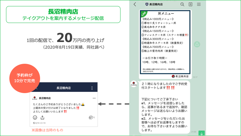 LINE 飲食店 活用 長沼精肉店